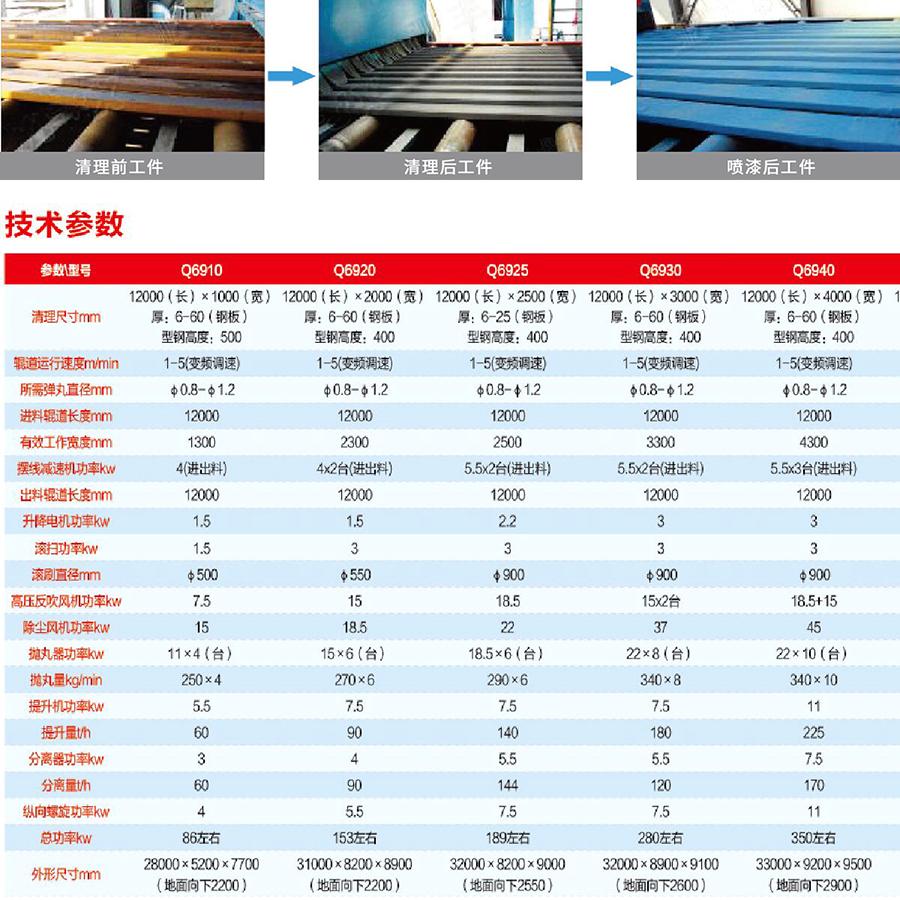 鋼板預處理線價格